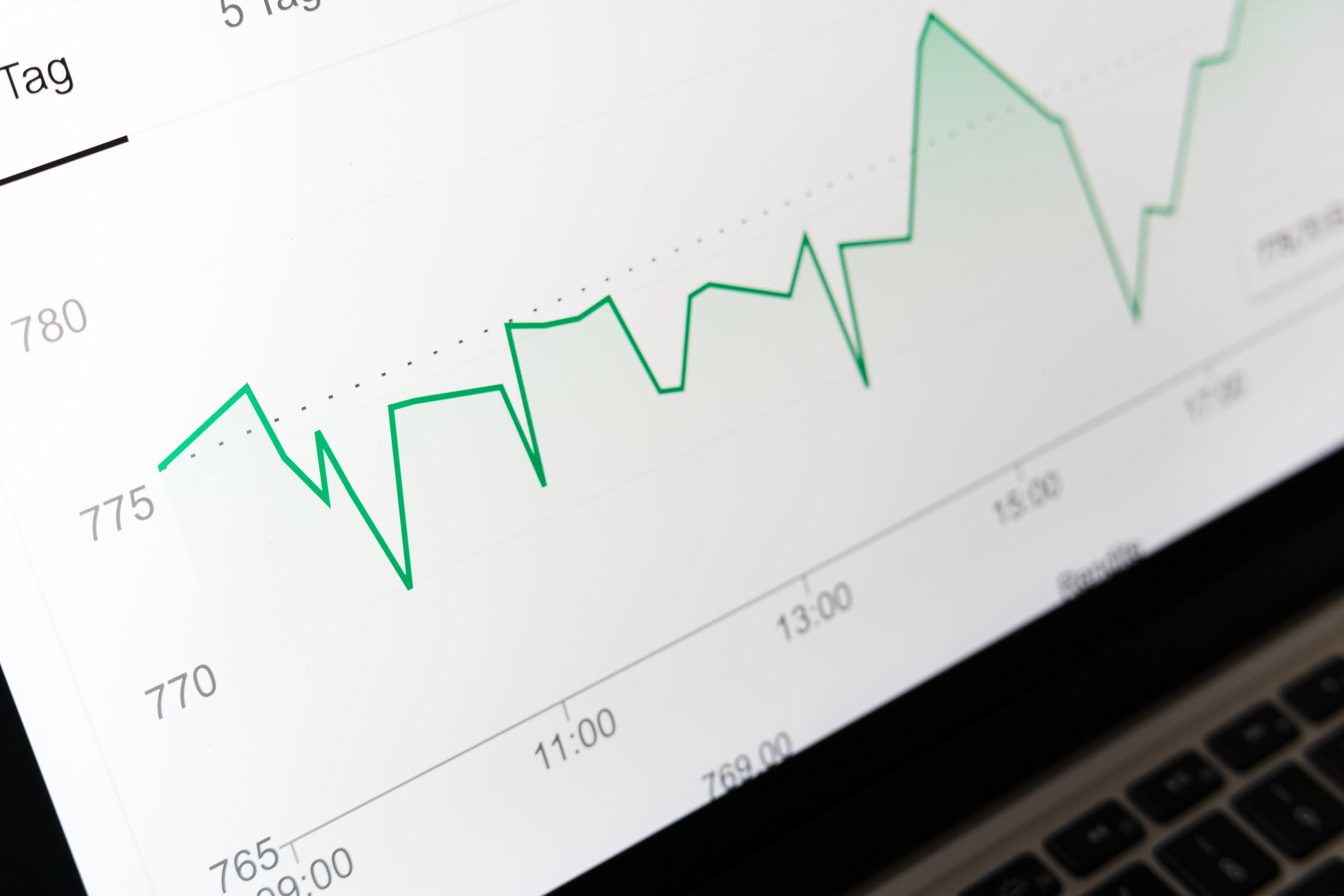 competitive pricing analysis